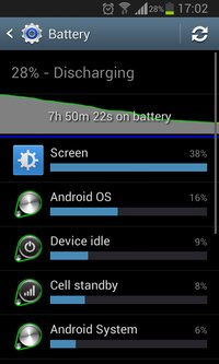 Battery usage overview