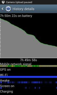 Battery usage details
